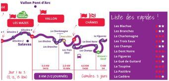 Zoom sur la mini-descente de l'Ardèche
